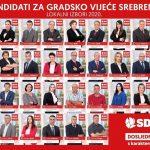 Biografije kandidata za Gradsko vijeće – Lokalni izbori 2020.godine